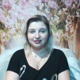 Profielfoto van suggarbabe